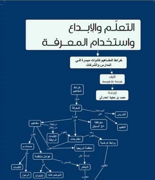 كتاب التعليم والإبداع واستخدام المعرفة – خرائط المفاهيم كأدوات ميسرة في المدارس والشركات